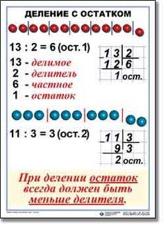математические таблицы - Поиск в Google