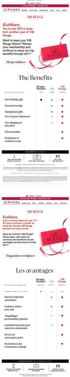 Sephora Loyalty Program VIB Beauty Insider Email Marketing