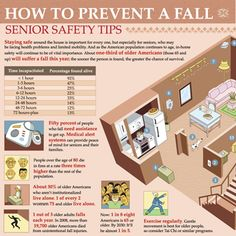 Injury prevention tips for aging populations   All About Elderly ...