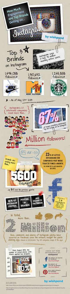 #Business #Infographics - How Much Engagement Are Top Brands Getting on Instagram? #Infografia