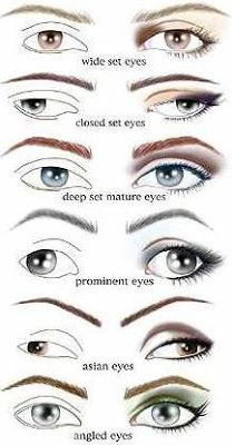 Eye makeup for different eye shapes. Great tutorial with pictures.