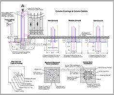 Column Designs For Entry Gates Entrance Gate Designs For