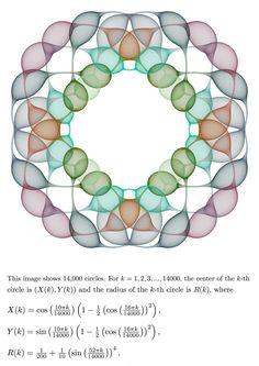 14,000 Circles