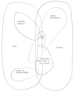 Romantic Destiny,2003 David Byrne