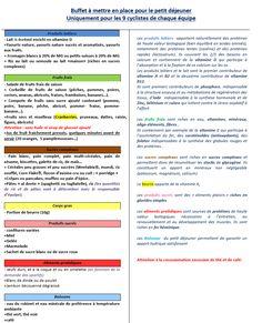 Programme sans gluten pour les coureurs cyclistes par Véronique Rousseau.