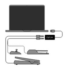 Dual Adapter to MIDI. Control of your music software. Use Any Footswitch and Expression Pedal. Music Software, Data Transmission, Intel Processors, Time Clock, Little Boxes, Recording Studio, Laptop Computers, Linux, Usb