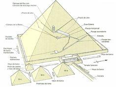 Pirámide de Keops, Giza, IV Dinastía