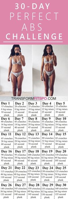 #womensworkout #workout #femalefitness Repin and share if this workout gave you perfect abs! Click the pin for the full workout. by tracy sam