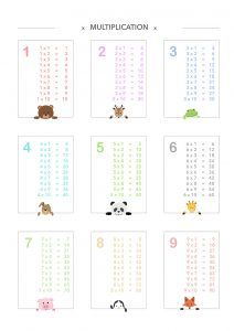 My Little DaVinci, le cadre astucieux Tables, Cover, Blog, White Frames, Times Table Chart, Posters, Children, Mesas, Slipcovers