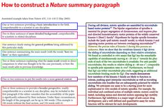 Two guides on writing Abstracts for research articles, 1. from Nature (see pic) 2. from me https://medium.com/advice-and-help-in-authoring-a-phd-or-non-fiction/writing-informative-abstracts-for-journal-articles-9cf929c6bd75…
