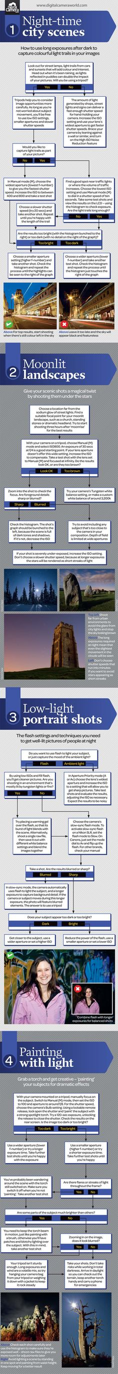 Free night photography cheat sheet: how to shoot popular low-light scenes