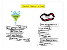 """Filter the Anger: A hands-on social skills activity to help kids with autism to manage angry verbal outbursts from """"Autism Teaching Strategies"""". Pinned by SOS Inc. Resources.  Follow all our boards at http://pinterest.com/sostherapy  for therapy resources."""