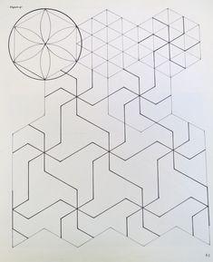 Geometric Concepts in Islamic Art – 33 fotografías Geometric Drawing, Geometric Designs, Geometric Shapes, Islamic Art Pattern, Pattern Art, Geometric Compass, Sacred Geometry Tattoo, Mother Art, Arabic Art
