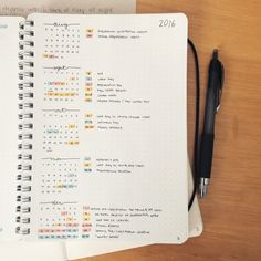 "littlestudyspot: ""My Bullet Journal! An In-Depth GuideIt has been HIGHLY requested for me to do a full, in-depth guide or post about my bullet journal. I'm new to my bullet journal as."