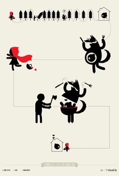 Storytelling goes visual with the minimalist retelling of the classic tale of Little red riding hood