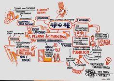 The destiny of marketing by Paolo Iabichino #marketing