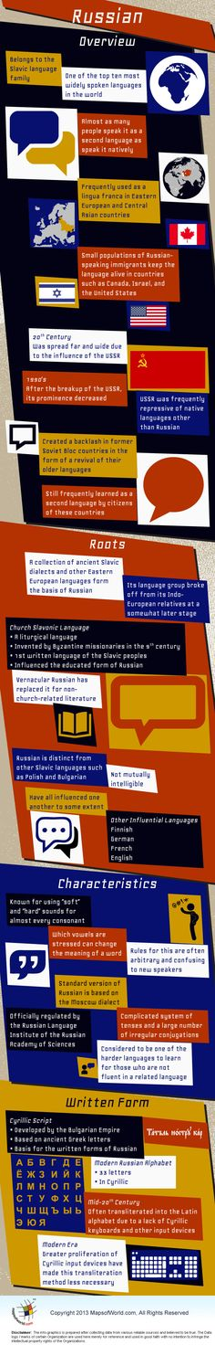 Infographic of Russian Language.