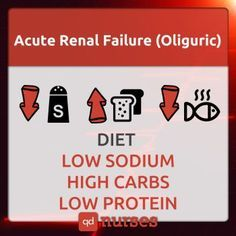 Acute Renal Failure (Oliguric) Diet ≈≈★★★≈≈ P.S.: ARE YOU (or is your friend) a NURSE? Look at this nurse CUSTOM NAME SHIRTS and brand them with your (her/his) name. Great discounts available: https://ShirtsHeaven.com/nurses