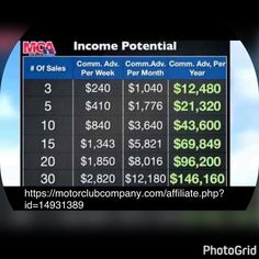 How do you get paid?