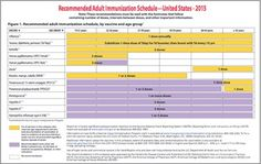 CDC Adult Vaccination Schedule 2015 If. You. Are. Vaccinated. Why. Worry. Dumb. Asses! #bullies #govt. #bigpharma is behind this... and are finding ways to fight back on healthy individuals!