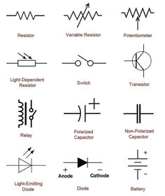 15 Best Basic Electrical Engineering images in 2017 | Basic
