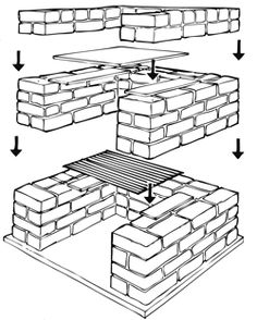 Simple how-to build your own brick BBQ guide using Boral packaged products, part of our Home DIY projects tutorials. Outdoor Barbeque, Barbecue Grill, Homemade Smoker Plans, Brick Bbq, Home Deco, Home Projects, Interior And Exterior, Outdoor Living, Outdoor Kitchens
