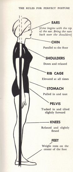 The rules for Perfect #Posture (Effects Of Bad Posture Website)