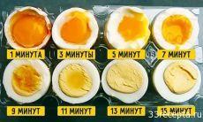 Как сварить яйца в смятку, в мешочек и в крутую