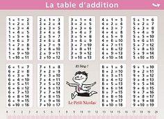 Mini poster Le Petit Nicolas® - Addition/Soustraction ::: AEDIS