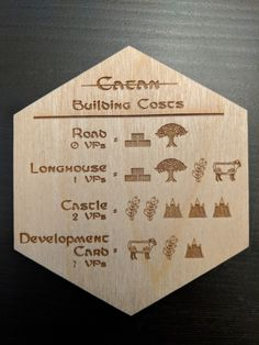 Tagged with project, settlers of catan, laser cut, laser engraved, laserengraved; My custom Catan board with a twist Homemade Board Games, Catan Board, Settlers Of Catan, Laser Cutter Projects, Board Game Design, Modern Games, Dungeon Maps, Diy Cutting Board, Diy Games