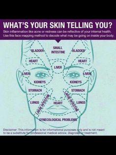 skin telling me Good to know