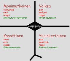Cynefin viitekehys