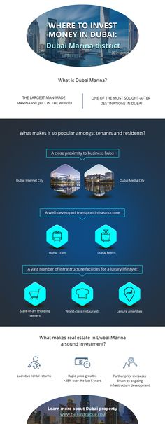 Where to invest money in Dubai: Dubai Marina district