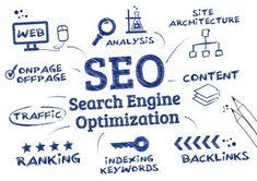 SEO Tools from SEO Geekster #searchengineoptimizationcompaniesuk,