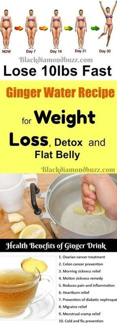How to make Ginger Water Detox Recipes Drink for Weight Loss and Flat Stomach at Home with Health benefits. Active ingredients : raw honey, fresh ginger,and lemon. Take 2- 3 times a day and lose 10 pounds fast #gingerwater #detox