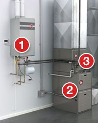 Integrated Heating & Water Heating System Powered by Tankless Technology  One Source for home heating, cooling and water heating      Complete System - The only system of its kind manufactured by the experts in integrated home comfort innovations     Compatible with Rheem air conditioners and heat pumps     Available in 32 to 90 thousand BTUH capacities     5-Year air handler warranty, and 10-Year tankless heat exchanger warranty