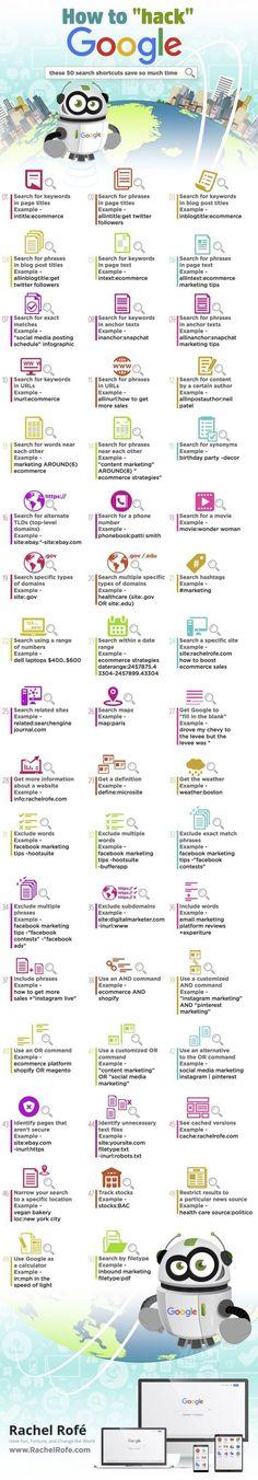 Comment pirater Google: 50 raccourcis de recherche pour vous sauver du temps [infographie] – SeoPowa