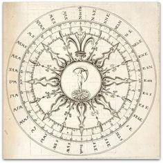 Compass Rose Mandala