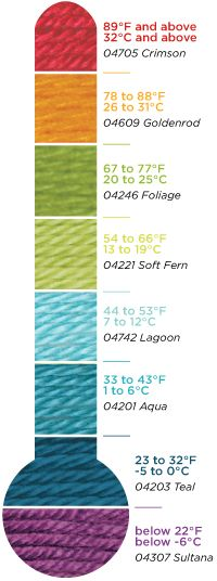 Gonna be doing a Weather Afghan! Separate the months by using one color between.. Use this pic as a guide for the temps with more colors for precipitation days. Maybe border with same color that separates the months