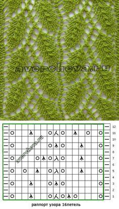 Diy Crafts - Knitting Patterns Lace Stitches Charts Ideas For 2019 Lace Knitting Stitches, Lace Knitting Patterns, Knitting Charts, Lace Patterns, Knitting Designs, Hand Knitting, Stitch Patterns, Avercheva Ru, Diy Crafts Knitting