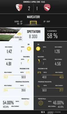 FC Sion - FC Thun 2-1 post partita risultati