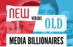 Mark Zuckerberg vs. old media billionaires