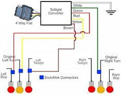 Brake Light Section Of The Simplified Wiring Diagram Motorcycle - Trailer light color diagram