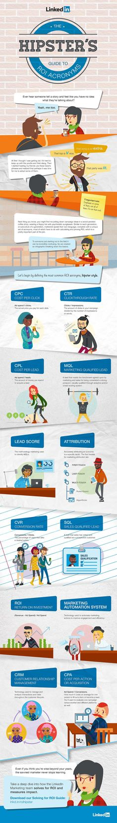 WTF Does That Mean? 12 #Marketing Acronyms Explained #Infographic #SocialMedia