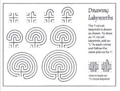 Easy Labyrinth to make. We made the lines into the rows for a vegetable garden.