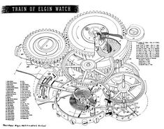 Antique Elgin Watch and pocketwatch, Repair and Restoration Watch Drawing, Elgin Watch, St Just, Watch Gears, Clock Parts, Nikola Tesla, Antique Clocks, Technical Drawing, Vintage Handbags
