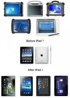Das sagt einfach alles! #iPad #Apple