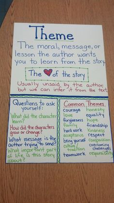 Theme anchor chart. Help students learn about the theme of a story. For more anchor charts visit: https://www.pinterest.com/eclearning/elementary-anchor-charts/ Theme Anchor Charts, Writing Anchor Charts, Summarizing Anchor Chart, Summary Anchor Chart, Grammar Anchor Charts, Folktale Anchor Chart, Fiction Anchor Chart, Theme Of A Story, Reading Lessons