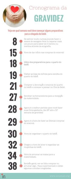 infografico-cronograma-da-gravidez