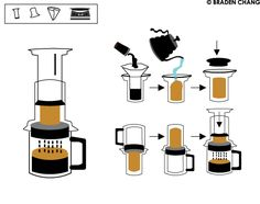 make coffee with an aeropress